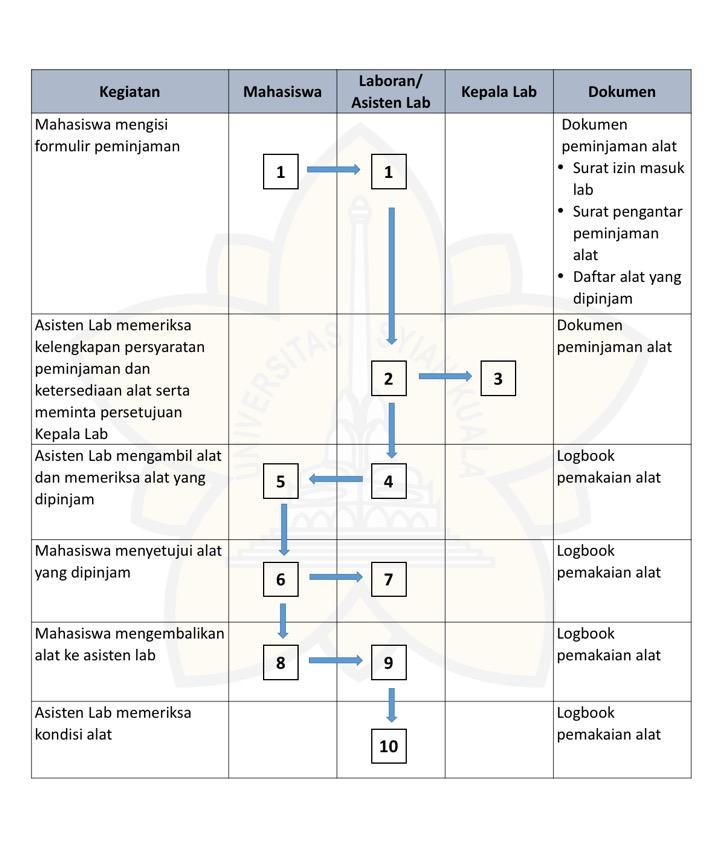 struktur-org-kimia